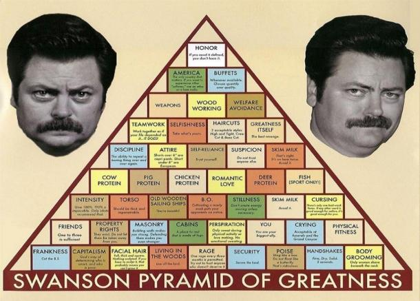 Ron Swanson Pyramid of Greatness Poster