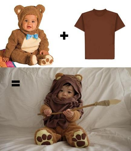 4cf4ec44f Toddler Ewok Costume | The Coolest Stuff Ever