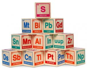 Periodic Table Building Blocks