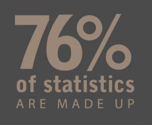 76% Of Statistics Are Made Up T-Shirt
